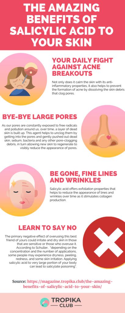 The Amazing Benefits of Salicylic Acid to Your Skin