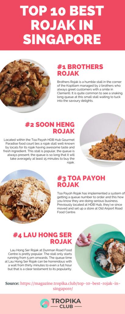 Top 10 Best Rojak in Singapore