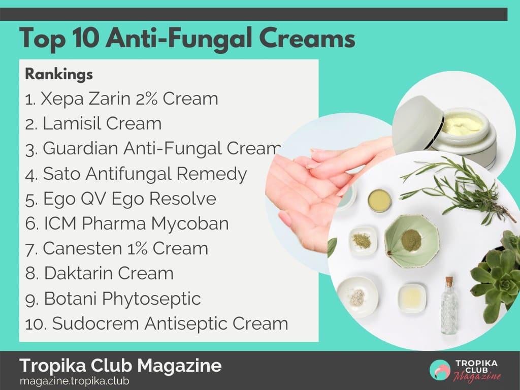 Top 10 Anti-Fungal Creams