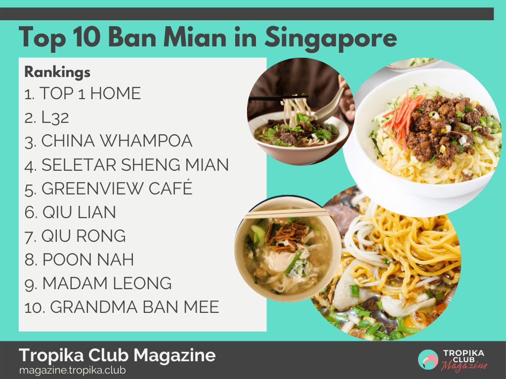 Top 10 Ban Mian in Singapore