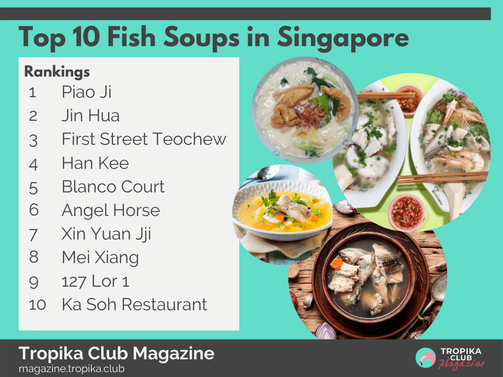 Top 10 Fish Soups in Singapore