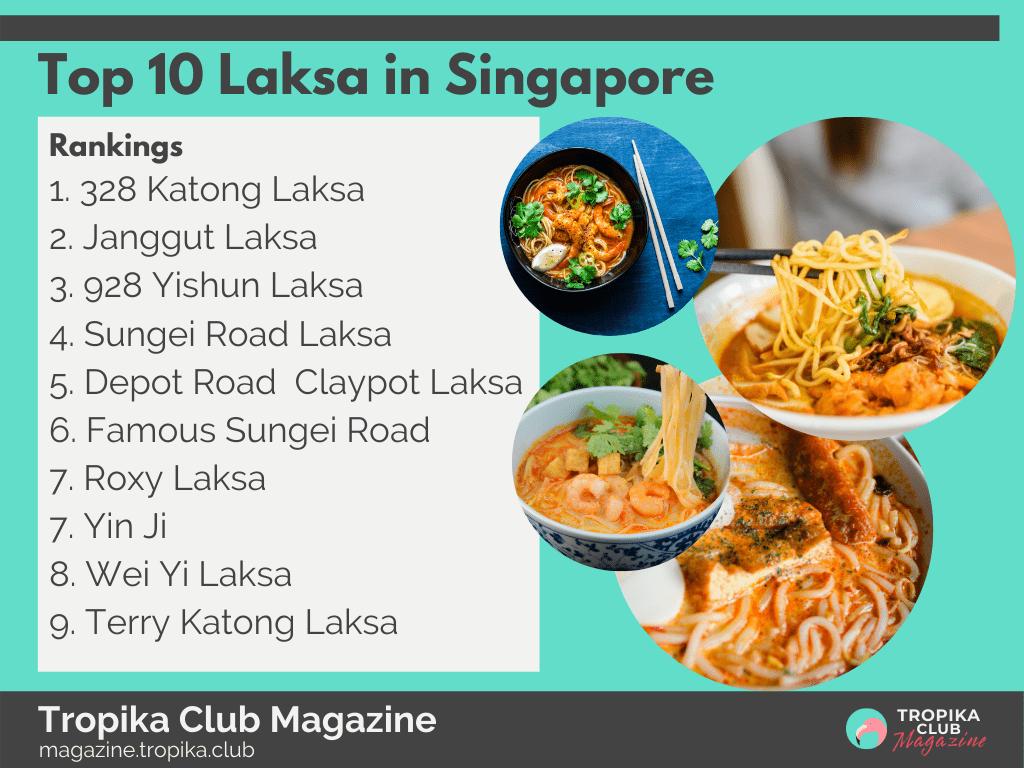 Top 10 Laksa in Singapore