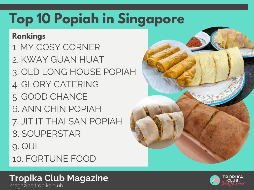 Top 10 Popiah in Singapore