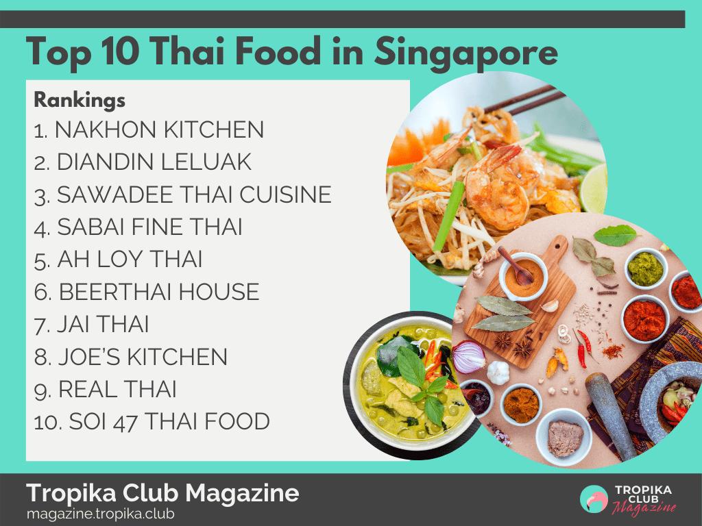 Top 10 Thai Food iTop 10 Thai Food in Singaporen Singapore