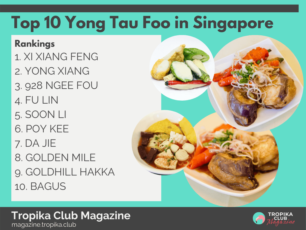 Top 10 Yong Tau Foo in Singapore
