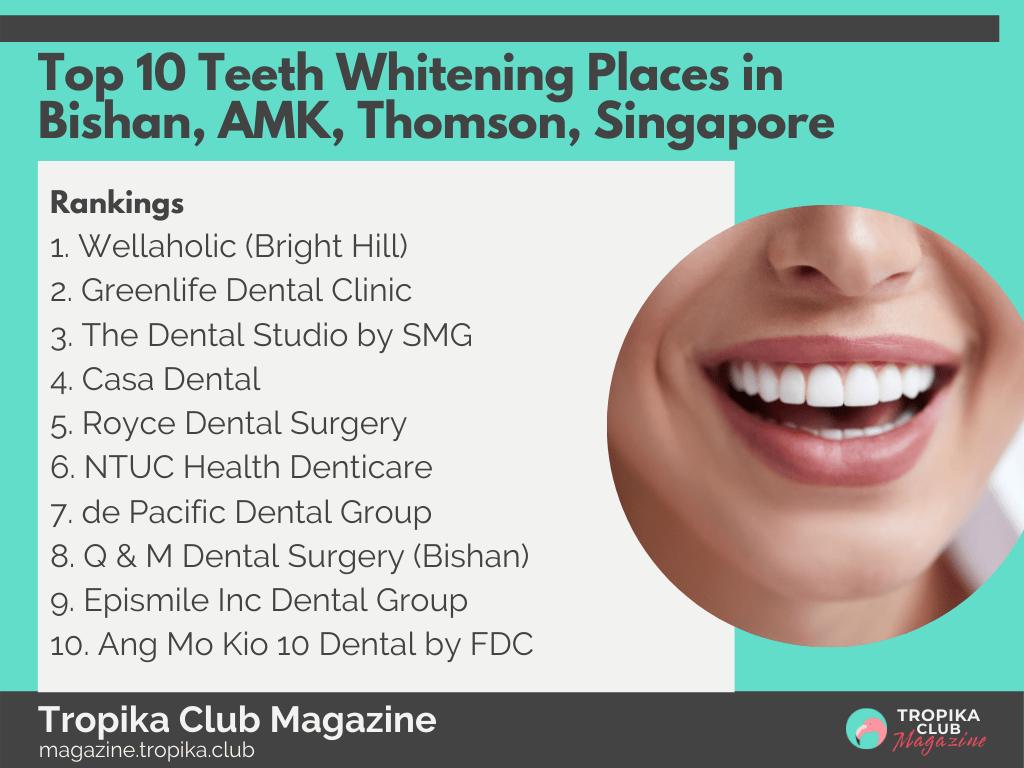 2021 Tropika Magazine Image Snippet - Top 10 Teeth Whitening Places in Bishan, AMK, Thomson, Singapore