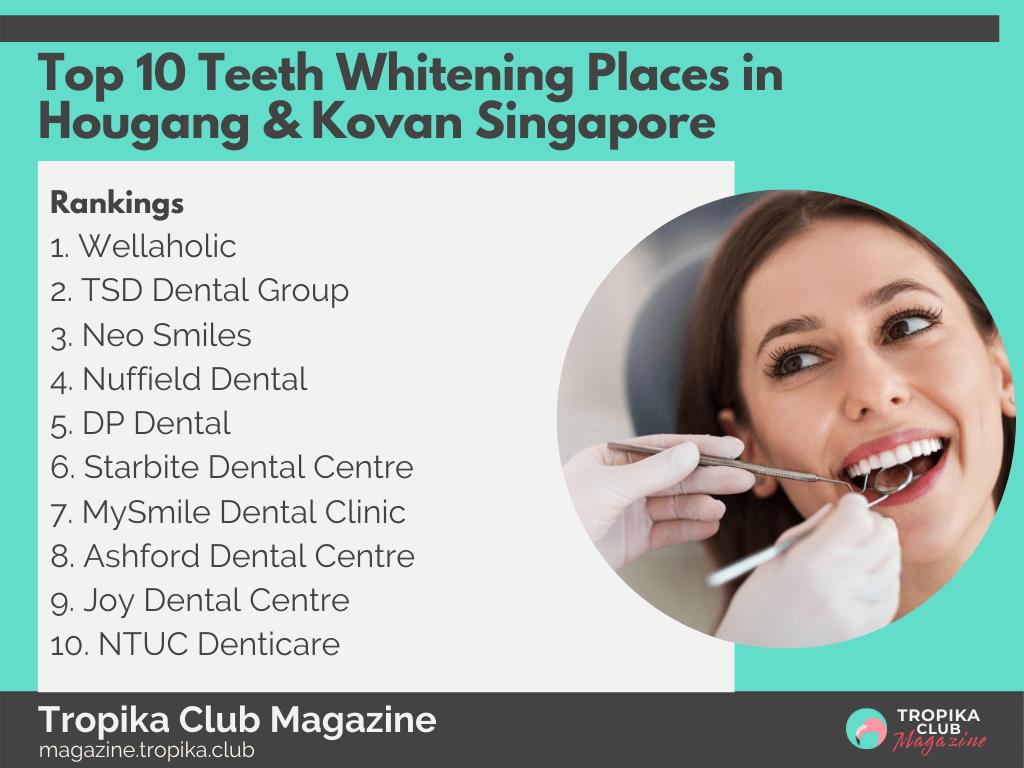 2021 Tropika Magazine Image Snippet - Top 10 Teeth Whitening Places in Hougang & Kovan Singapore