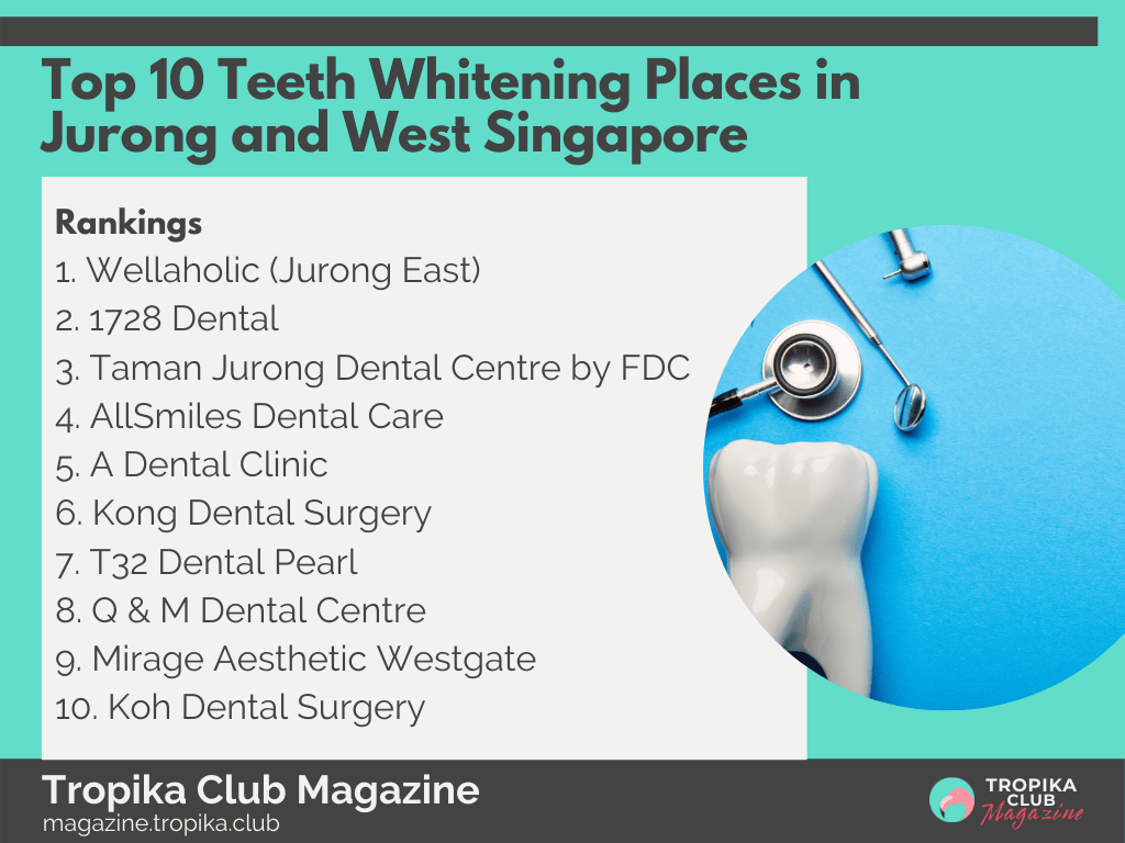 2021 Tropika Magazine Image Snippet - Top 10 Teeth Whitening Places in Jurong and West Singapore