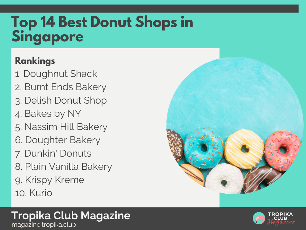 2021 Tropika Magazine Image Snippet - Top 14 Best Donut Shops in Singapore