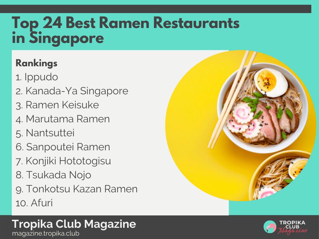 2021 Tropika Magazine Image Snippet - Top 24 Best Ramen Restaurants in Singapore