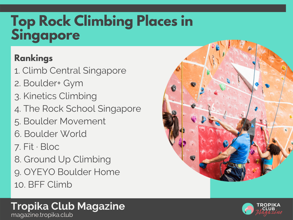 Top Rock Climbing Places in Singapore